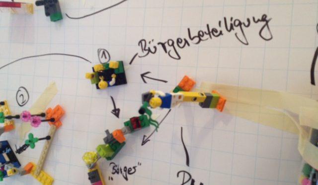"""Das Bild zeigt Legofiguren auf einer Metaplanwand mit dem Wort """"Bürgerbeteiligung"""". Damit sollen die Spielfiguren diese Beteiligung versinnbildlichen."""